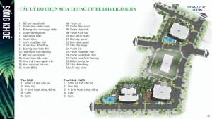 Berriver Jardin